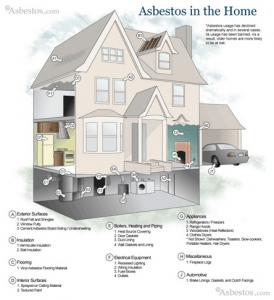 Asbestos Surveys Birmingham